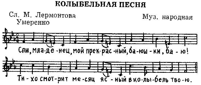 Лучшие мелодии на фортепиано исполнители